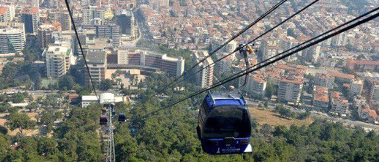 İzmir teleferik çalışma saatleri